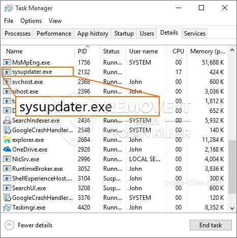 remove Sysupdater.exe