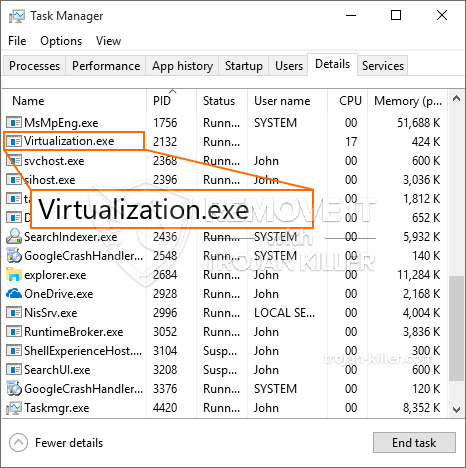 remove Virtualization.exe