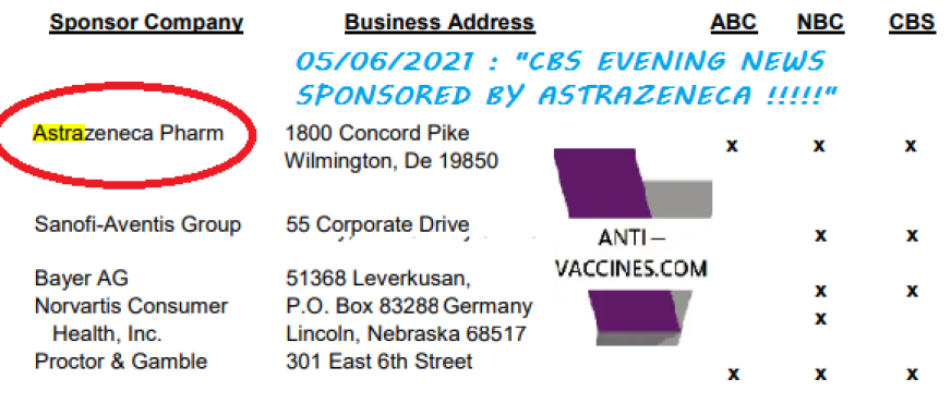 astrazeneca-vaccine-approval-safe-age-group-viral-sponsor-cbs-news-sponsored-by-blood-clots-rare-side-effect