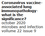 vaccine,pulmonary,problems,deaths,journals,adverse,effect,study,epub,sars,coronavirus,microbes,infection,science direct,
