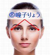瞳子りょう(どうしりょう)のツボをしるした図