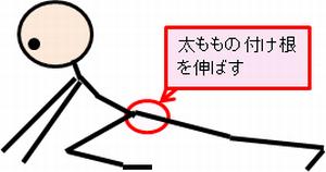 太ももの付け根の「血管のばし」のストレッチ