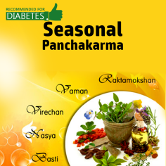 seasonal-panchakarma