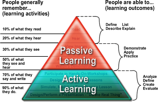 Active learning.png