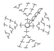 Diagrama Nest
