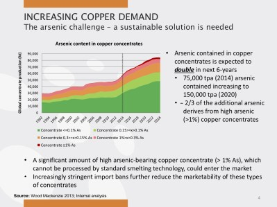 a_sustainable_hydrometallurgical_process_copper_deposits (dragged) 1