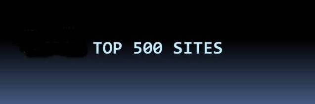 global-top-500
