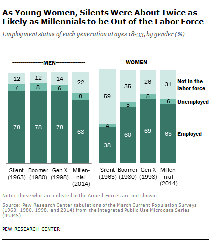ft_millennials-workforce_031715_v3