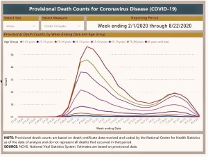 COVID_19 • 94% des morts avaient encore autre chose…