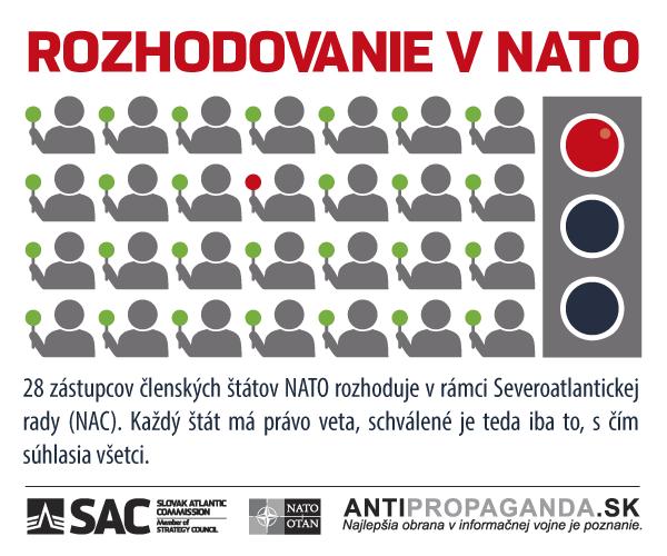 Infografika_NATO_C_03