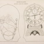 Clocks, Clockmakers