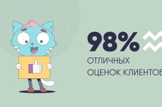 98% отличных оценок клиентов
