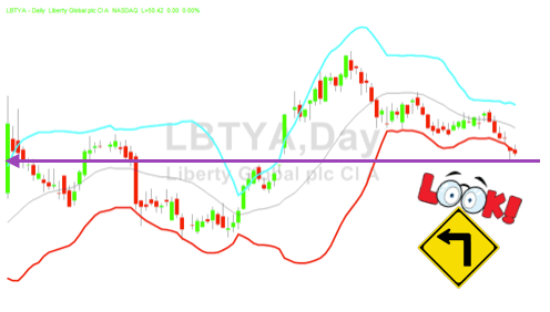 bollinger band scan - find a logical stopping point