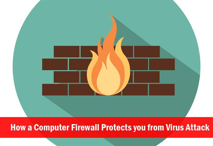 Computer Firewall