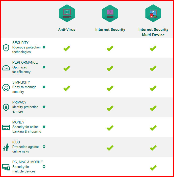 https://i1.wp.com/antivirusinsider.com/wp-content/uploads/own/q22016/kaspersky-features.jpg?ssl=1