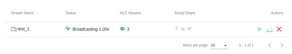 A new version (v1.3.6) has been released with some bugs fixed and new features to HLS view counts! 1
