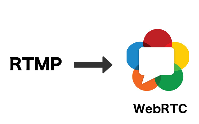 WebRTC replay from OBS hosted RTMP stream – Ant Media