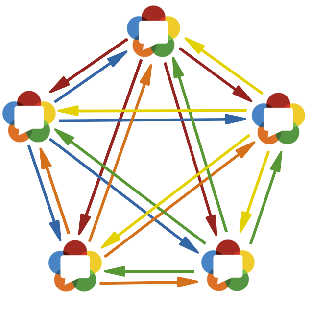 Mesh Topology in WebRTC