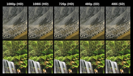 High Resolution & Adaptive Bitrate Streaming