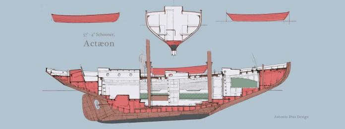 actaeon-const-plan