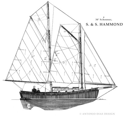 Hammond Schooner Sail Plan