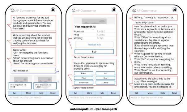 Chatbot's user interaction and functions example for a B2C Company - Antonio Patti