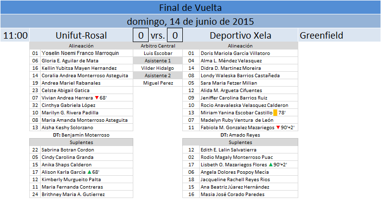 Final Vuelta Uni Xel