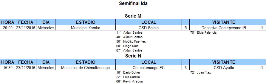 semi-i-ta16