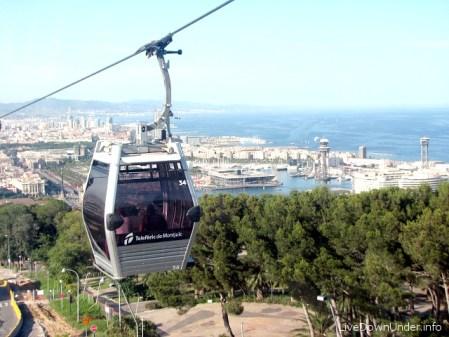 Kolejka linowa, Barcelona