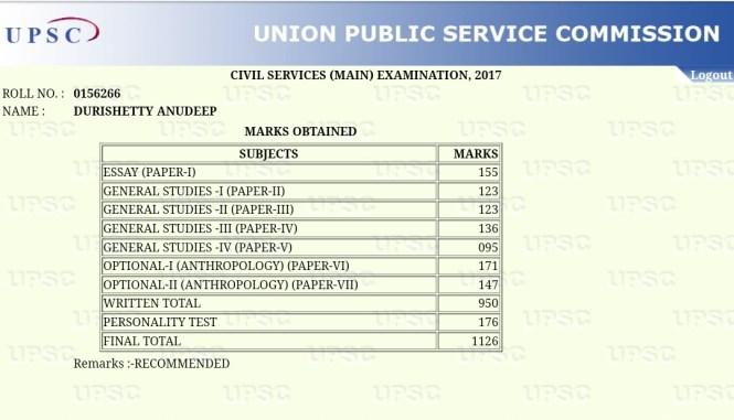UPSC Marksheet - Anudeep Durishetty