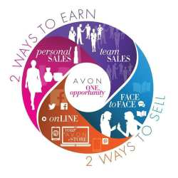 Avon 2 ways to earn
