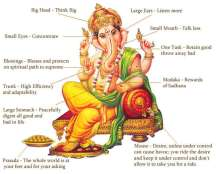 64-symbolism_Ganesha_3