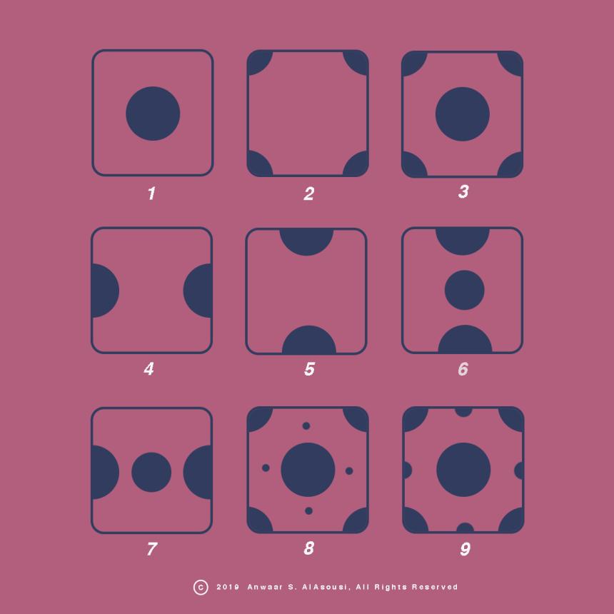 patterncompos