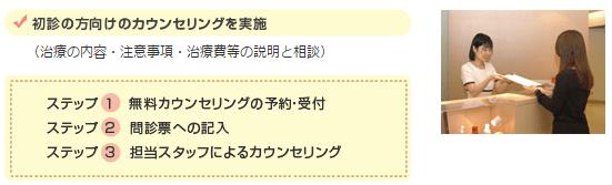 AACクリニック銀座無料カウンセリング受付