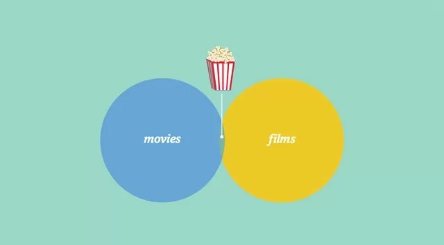 Difference Between Film and Movie