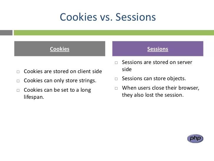 Difference Between Cookies and Sessions