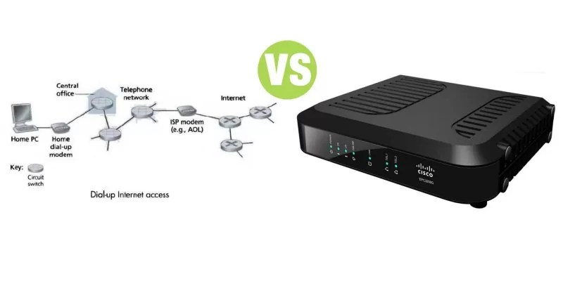 Difference Between Dial-Up Modem and Digital Modem