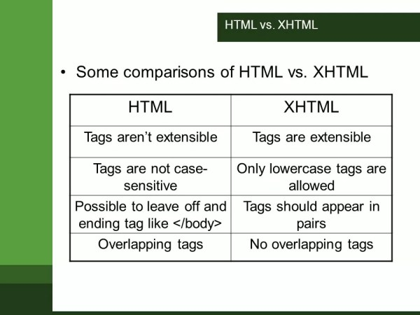 Difference Between HTML and XHTML