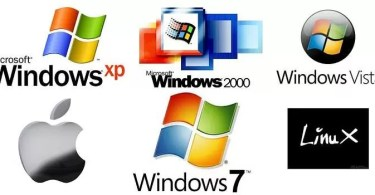 Difference Between Operating System and Kernel