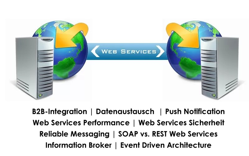 Difference Between Web Services and Rest Services