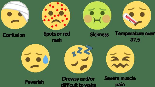 Meningitis symptoms checker