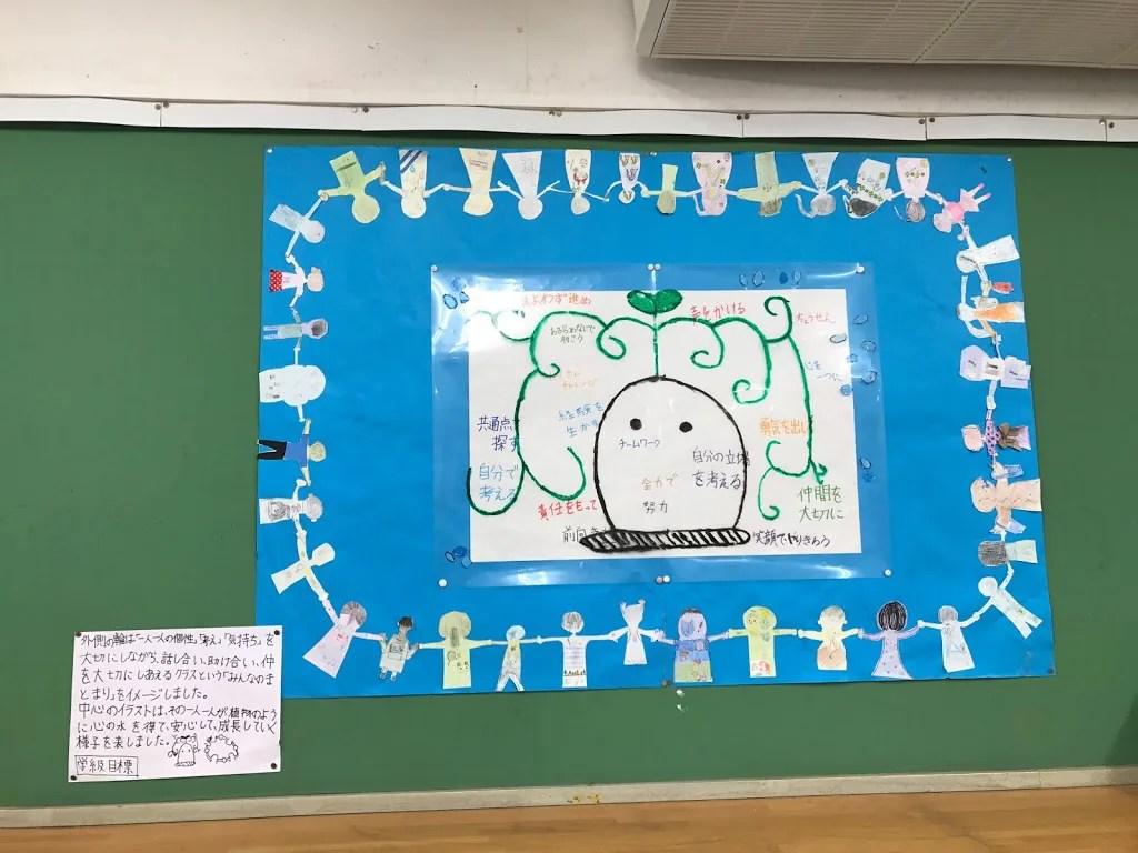 学級目標・クラス目標のつくり方【小学校編】