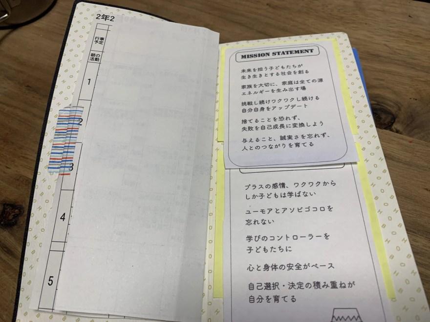 手帳の最初の見開きページの活用