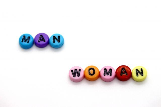 MAN WOMANの文字