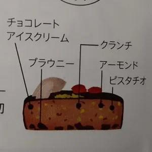 コンビニ アイスクリームケーキ