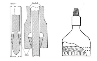 Basic fishing tools include the spear and socket, each with milled edges. Using nails and wax, an impression block helps determine what is stuck downhole. Image from A Handbook of the Petroleum Industry, 1922.