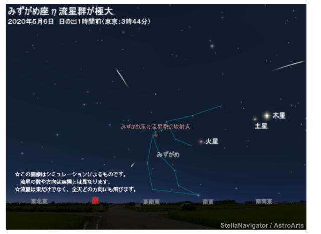 みずがめ座流星群極大