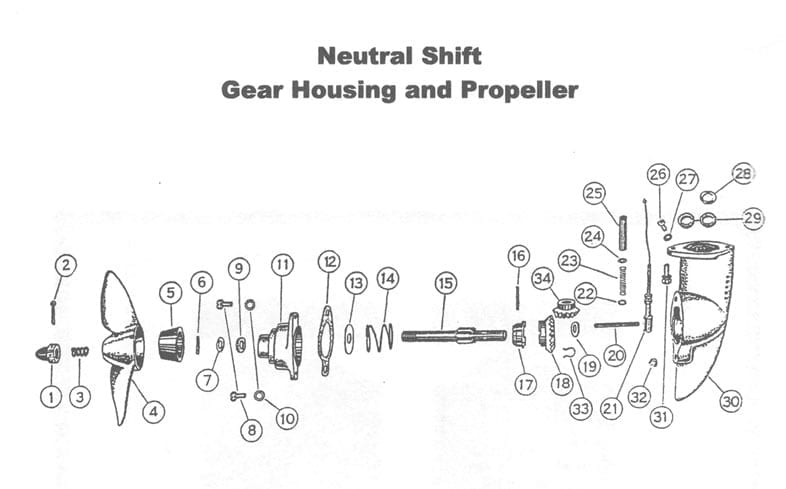 Neutral-Clutch-Gearcase