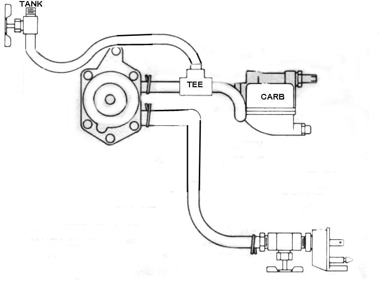 1965 Evinrude 3 HP hose routing