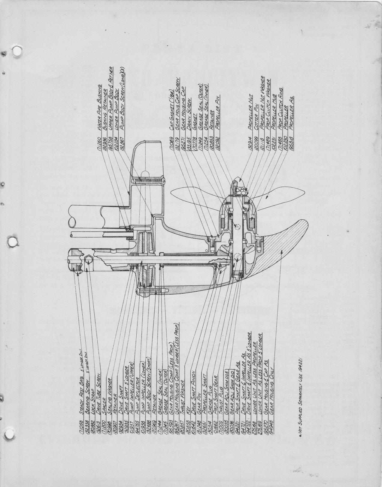 Elto Handitwin Antique Outboard Motor Club Inc